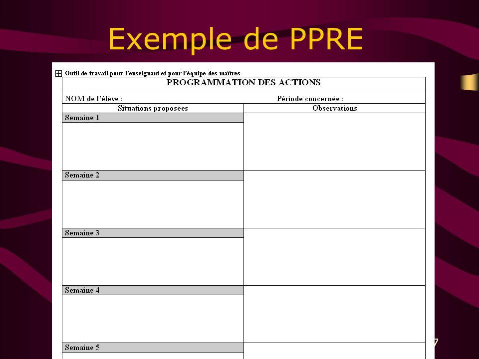 27 Exemple de PPRE