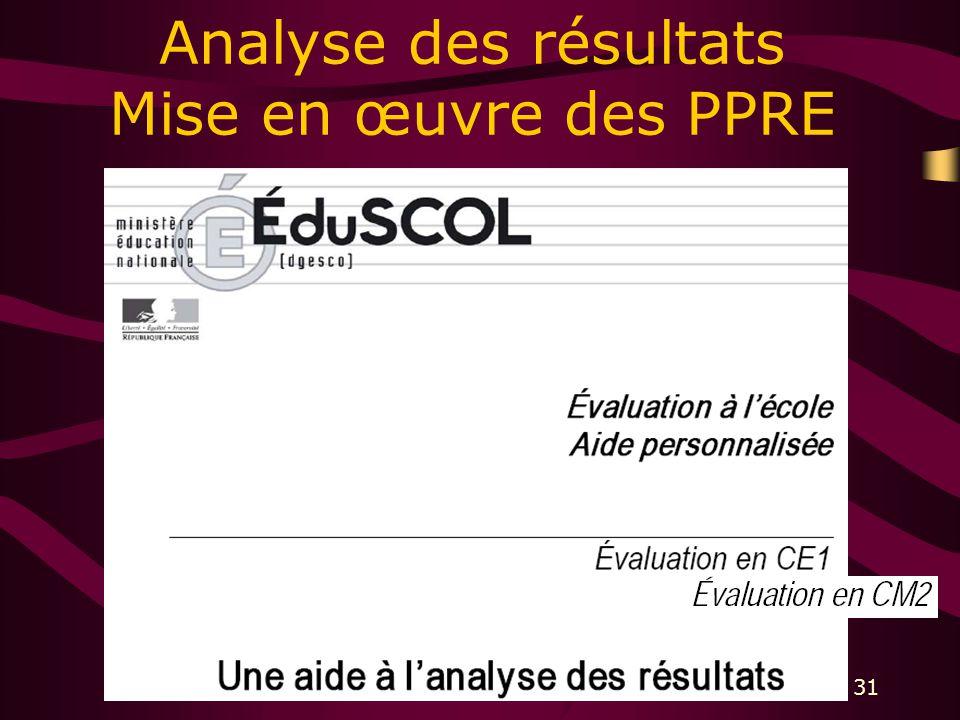 31 Analyse des résultats Mise en œuvre des PPRE