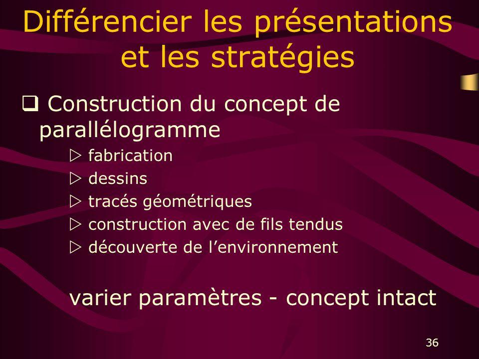 36 Différencier les présentations et les stratégies Construction du concept de parallélogramme fabrication dessins tracés géométriques construction avec de fils tendus découverte de lenvironnement varier paramètres - concept intact