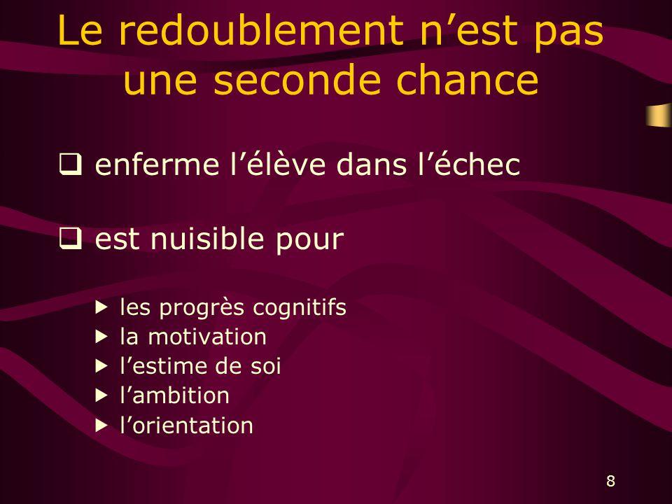 8 Le redoublement nest pas une seconde chance enferme lélève dans léchec est nuisible pour les progrès cognitifs la motivation lestime de soi lambition lorientation