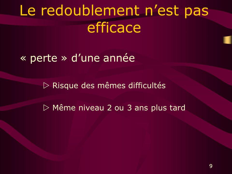30 Les évaluations sur le Web Evaluations diagnostic et bilan http://educ-eval.education.fr http://www.banqoutils.education.gouv.fr Résultats de l école 07, rapports et avis http://www.hce.education.fr/ Évaluation - Aide personnalisée - PPRE http://www.eduscol.education.fr Evaluations départementales Dire/lire/Écrire http://www.ac-bordeaux.fr/ia64/ Onglet « Langage »