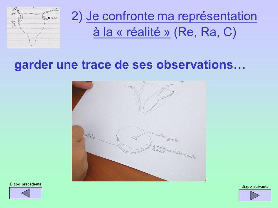 Diapo précédente garder une trace de ses observations… Diapo suivante 2) Je confronte ma représentation à la « réalité » (Re, Ra, C)