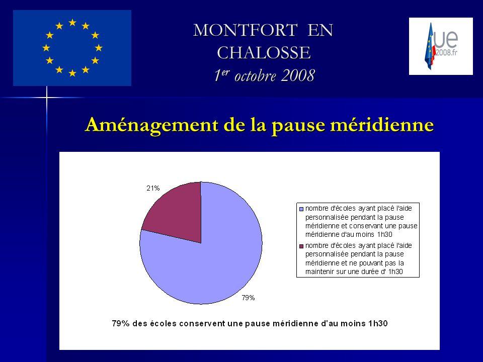 Aménagement de la pause méridienne MONTFORT EN CHALOSSE 1 er octobre 2008