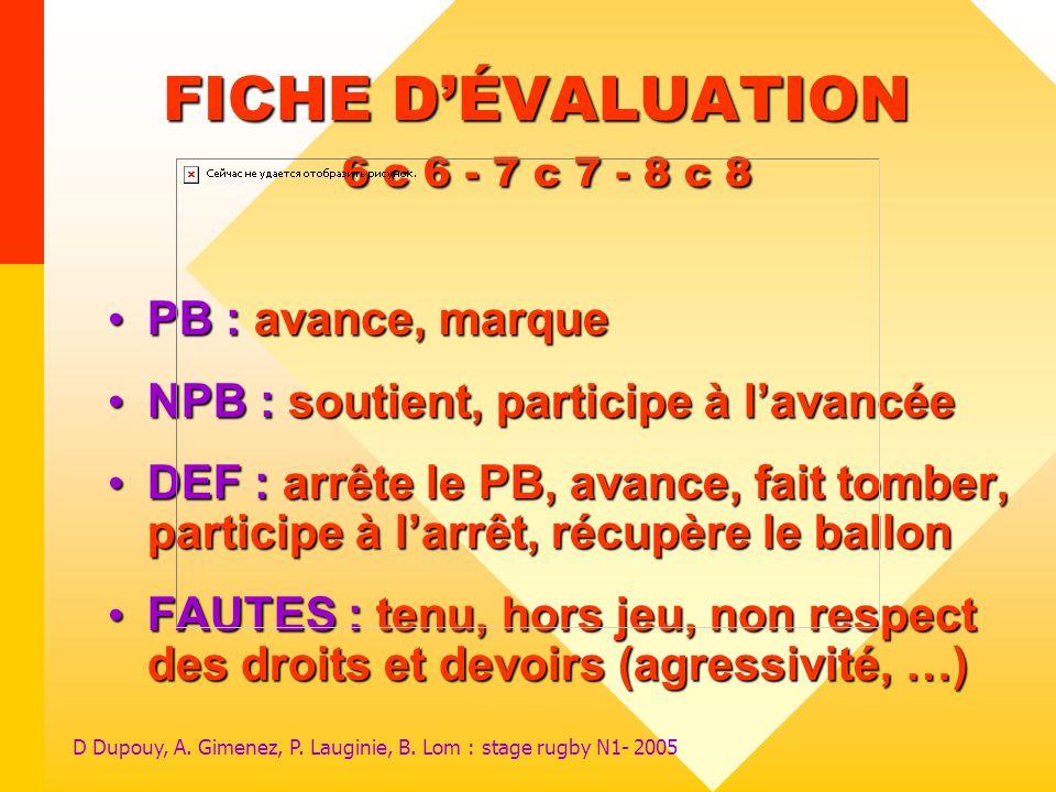 D Dupouy, A. Gimenez, P. Lauginie, B. Lom : stage rugby N1- 2005 FICHE DÉVALUATION 6 c 6 - 7 c 7 - 8 c 8 PB : avance, marque PB : avance, marque NPB :