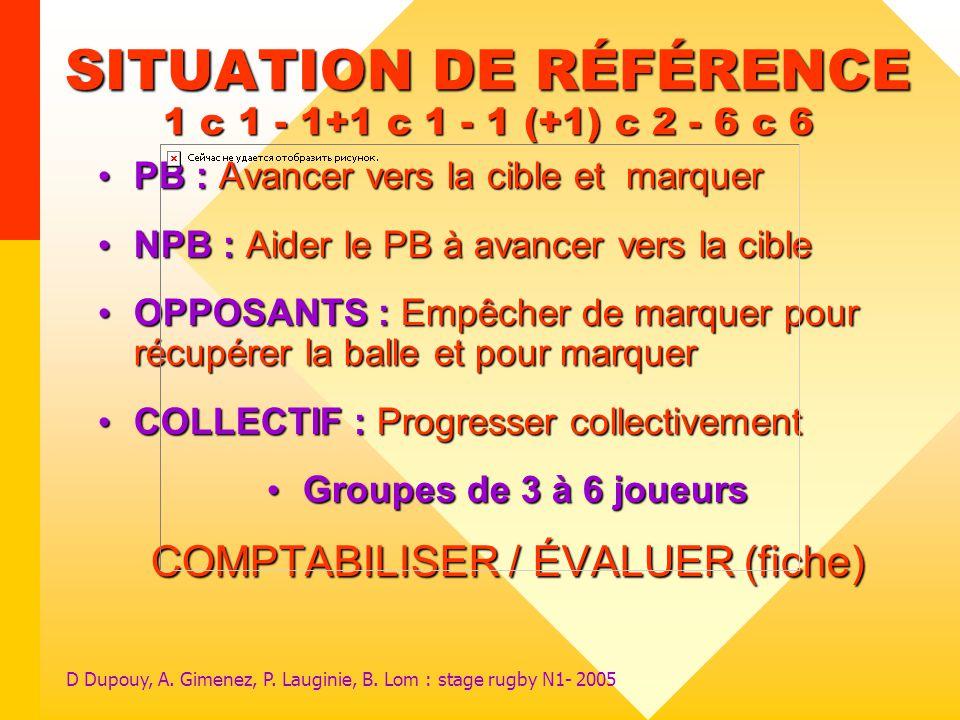 D Dupouy, A. Gimenez, P. Lauginie, B. Lom : stage rugby N1- 2005 SITUATION DE RÉFÉRENCE 1 c 1 - 1+1 c 1 - 1 (+1) c 2 - 6 c 6 PB : Avancer vers la cibl