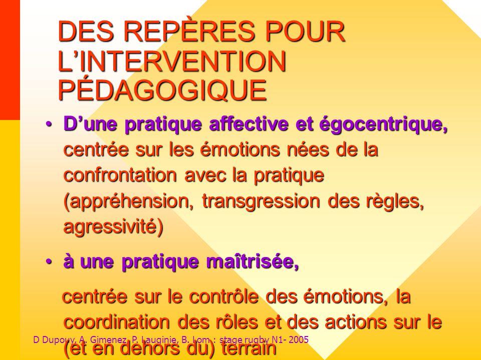 D Dupouy, A. Gimenez, P. Lauginie, B. Lom : stage rugby N1- 2005 DES REPÈRES POUR LINTERVENTION PÉDAGOGIQUE Dune pratique affective et égocentrique, c