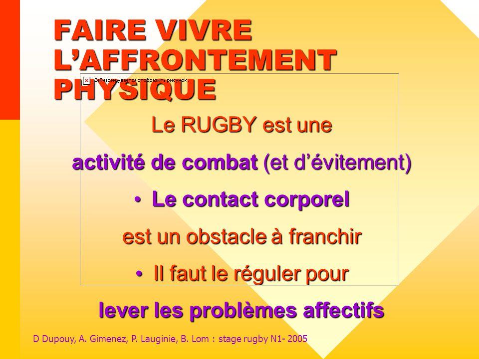 D Dupouy, A. Gimenez, P. Lauginie, B. Lom : stage rugby N1- 2005 FAIRE VIVRE LAFFRONTEMENT PHYSIQUE Le RUGBY est une activité de combat (et dévitement