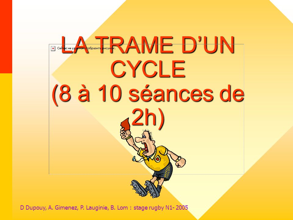 D Dupouy, A. Gimenez, P. Lauginie, B. Lom : stage rugby N1- 2005 LA TRAME DUN CYCLE (8 à 10 séances de 2h)