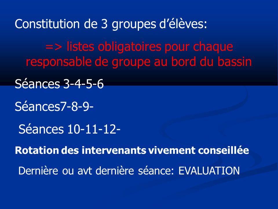 Constitution de 3 groupes délèves: => listes obligatoires pour chaque responsable de groupe au bord du bassin Séances 3-4-5-6 Séances7-8-9- Séances 10-11-12- Rotation des intervenants vivement conseillée Dernière ou avt dernière séance: EVALUATION