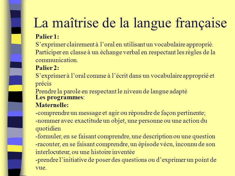 La maîtrise de la langue française Palier 1: Sexprimer clairement à loral en utilisant un vocabulaire approprié.