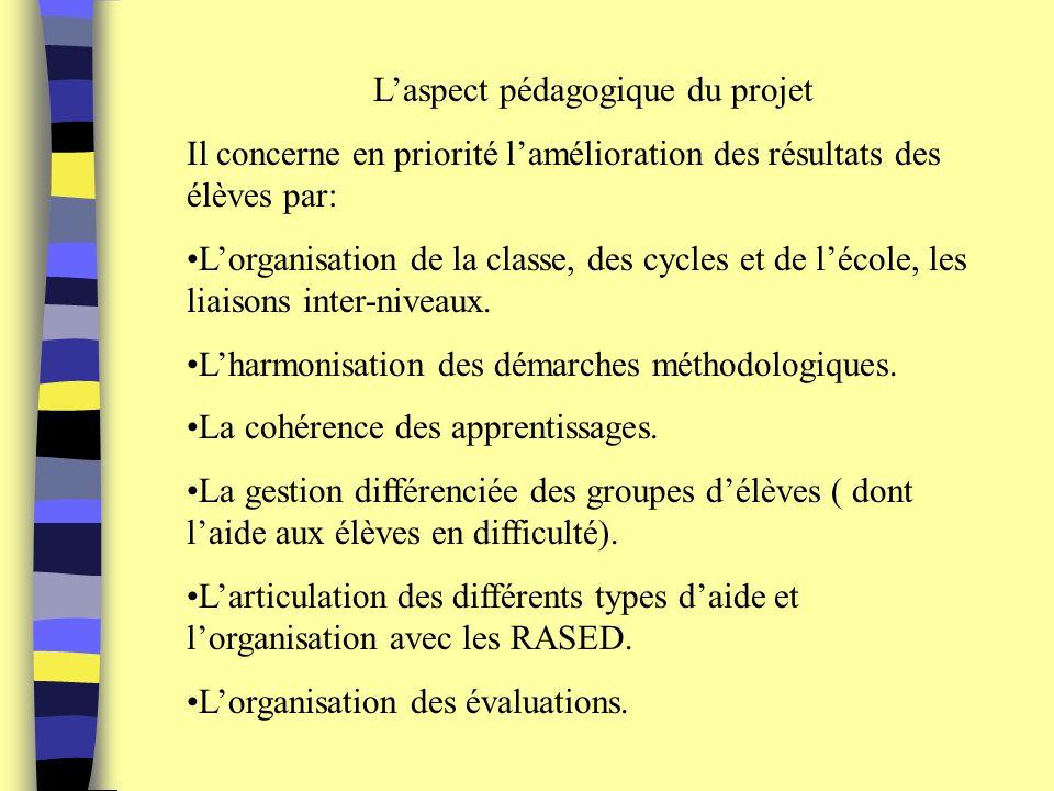 Laspect pédagogique du projet Il concerne en priorité lamélioration des résultats des élèves par: Lorganisation de la classe, des cycles et de lécole, les liaisons inter-niveaux.