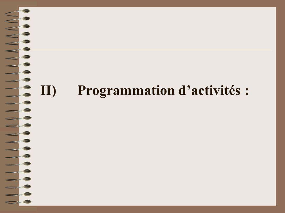 II) Programmation dactivités :