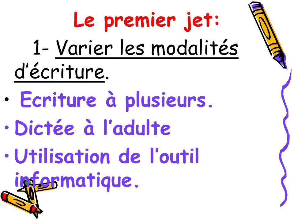 Le premier jet: 1- Varier les modalités décriture. Ecriture à plusieurs. Dictée à ladulte Utilisation de loutil informatique.