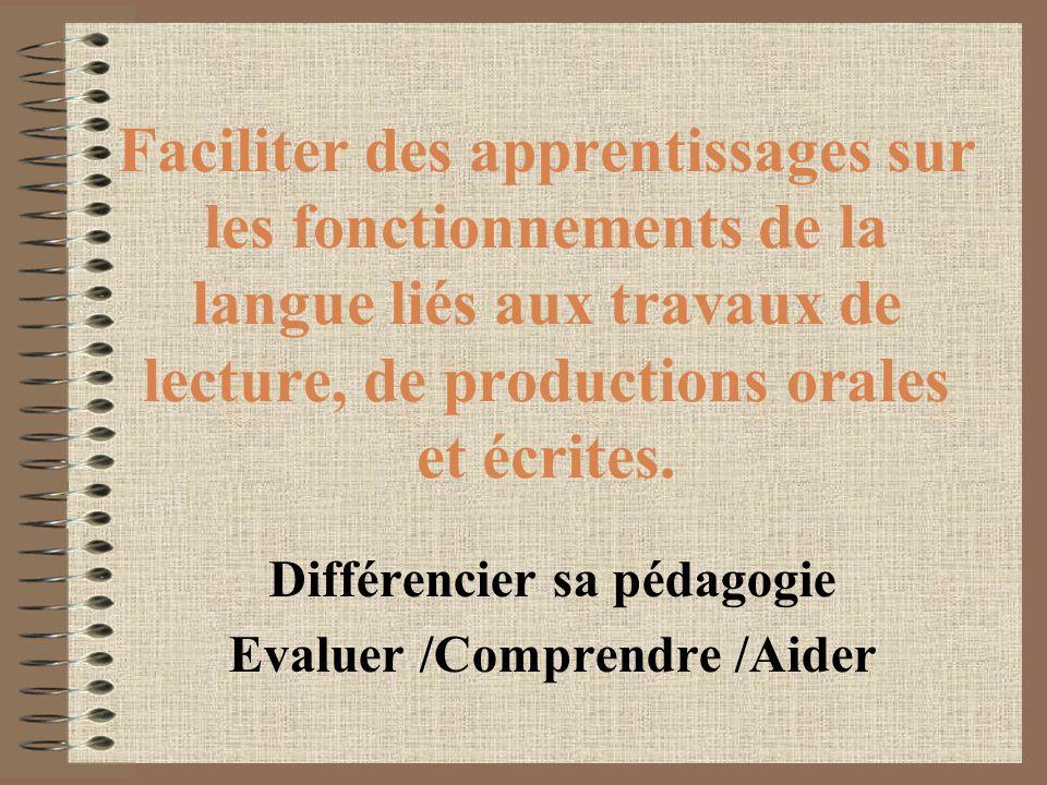 Faciliter des apprentissages sur les fonctionnements de la langue liés aux travaux de lecture, de productions orales et écrites.