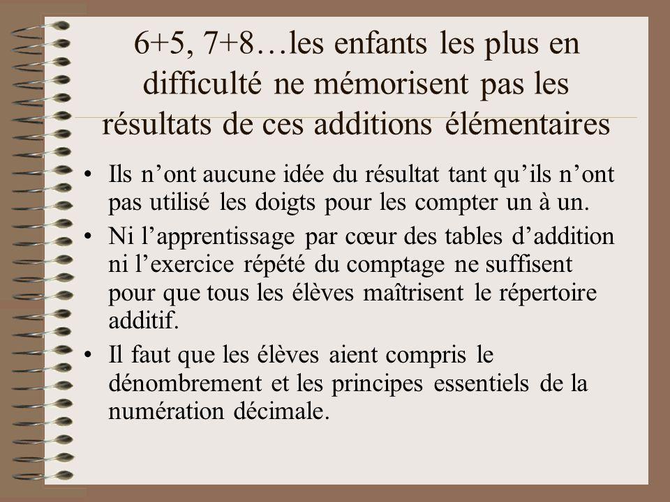 6+5, 7+8…les enfants les plus en difficulté ne mémorisent pas les résultats de ces additions élémentaires Ils nont aucune idée du résultat tant quils