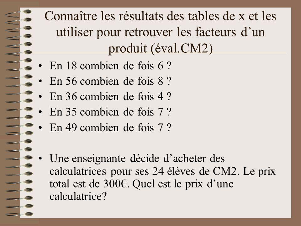 Connaître les résultats des tables de x et les utiliser pour retrouver les facteurs dun produit (éval.CM2) En 18 combien de fois 6 ? En 56 combien de