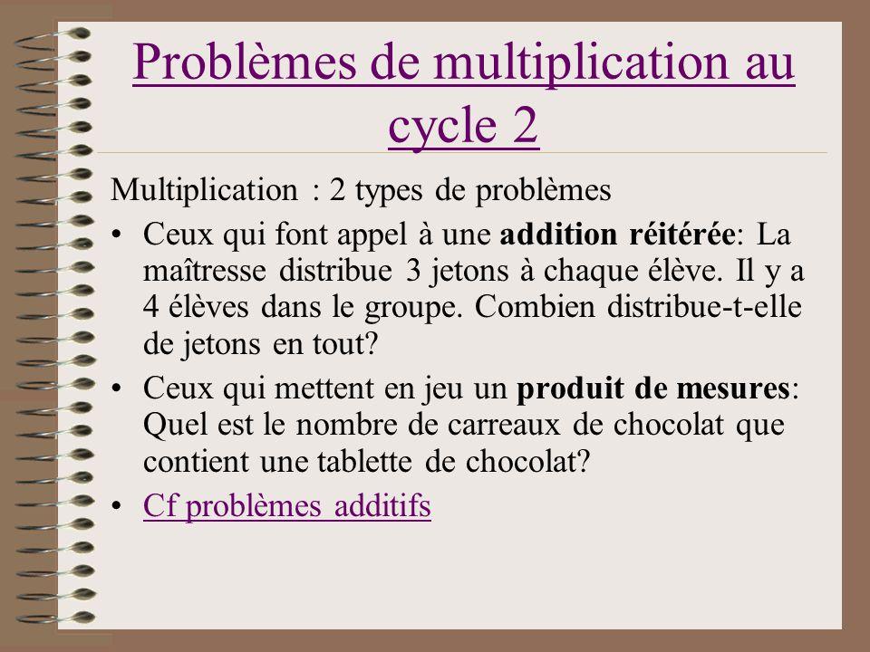Problèmes de multiplication au cycle 2 Multiplication : 2 types de problèmes Ceux qui font appel à une addition réitérée: La maîtresse distribue 3 jet