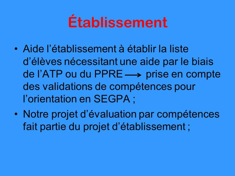 Établissement Aide létablissement à établir la liste délèves nécessitant une aide par le biais de lATP ou du PPRE prise en compte des validations de c
