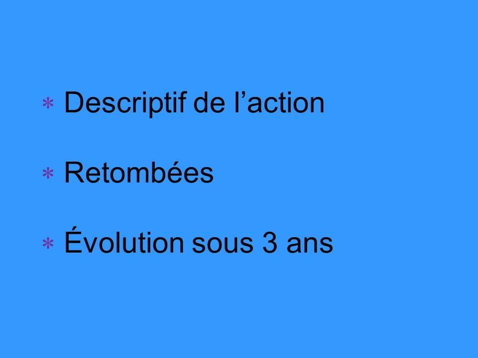 Descriptif de laction Retombées Évolution sous 3 ans