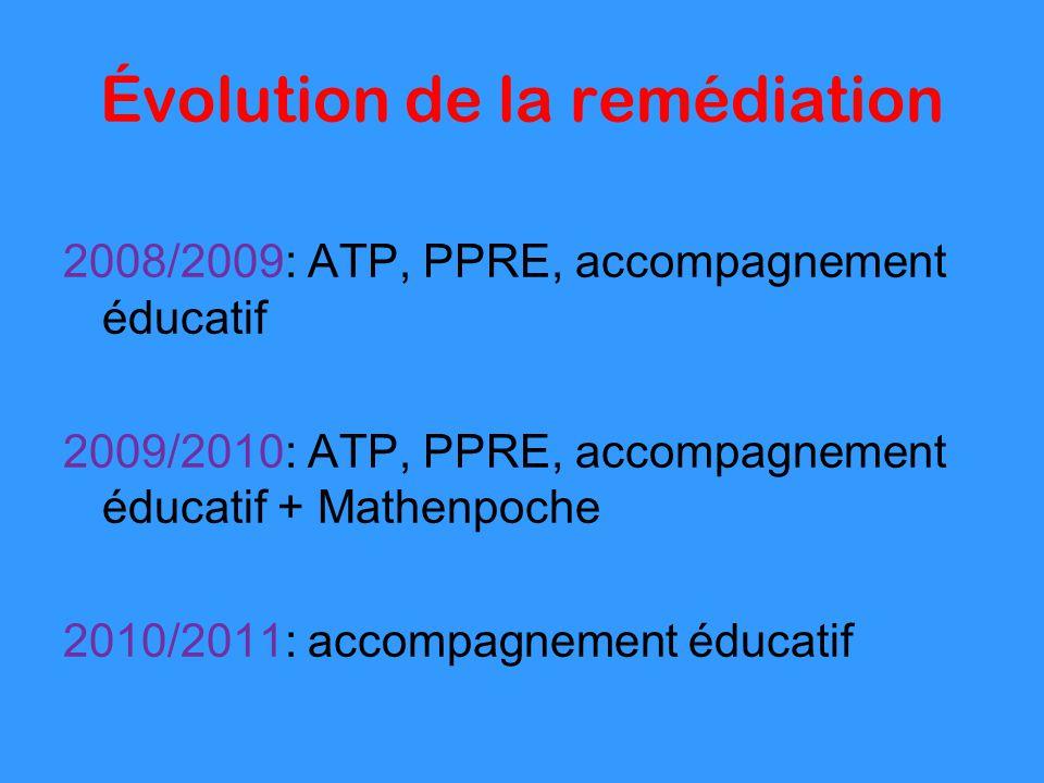 Évolution de la remédiation 2008/2009: ATP, PPRE, accompagnement éducatif 2009/2010: ATP, PPRE, accompagnement éducatif + Mathenpoche 2010/2011: accom
