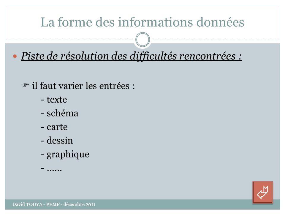 La forme des informations données Piste de résolution des difficultés rencontrées : il faut varier les entrées : - texte - schéma - carte - dessin - g