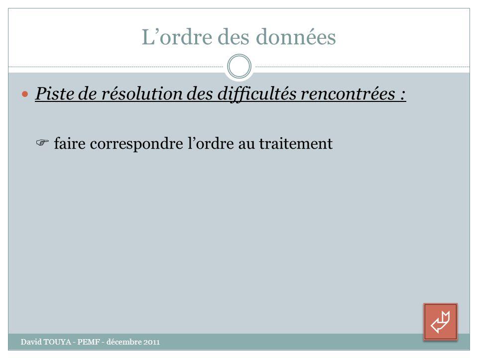 Lordre des données Piste de résolution des difficultés rencontrées : faire correspondre lordre au traitement David TOUYA - PEMF - décembre 2011