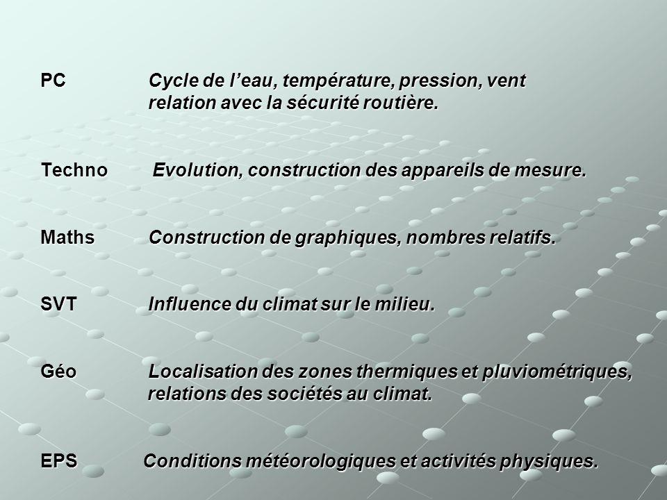 PC Cycle de leau, température, pression, vent relation avec la sécurité routière. relation avec la sécurité routière. Techno Evolution, construction d