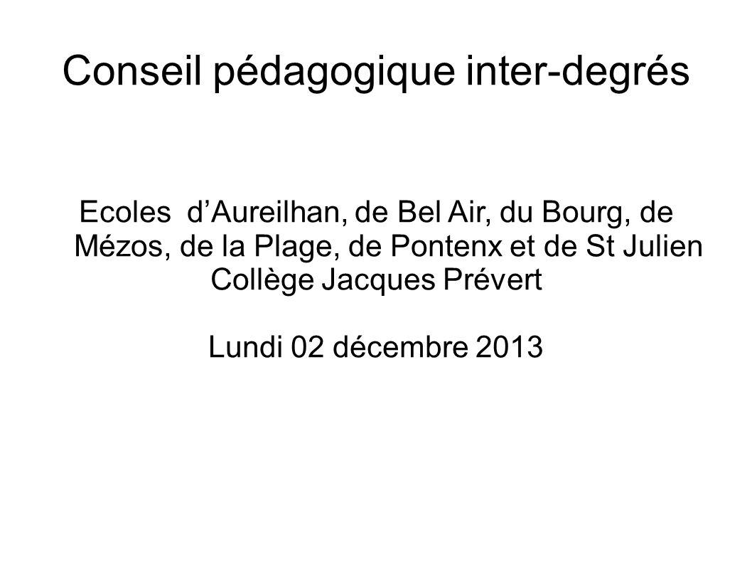 Conseil pédagogique inter-degrés Ecoles dAureilhan, de Bel Air, du Bourg, de Mézos, de la Plage, de Pontenx et de St Julien Collège Jacques Prévert Lu