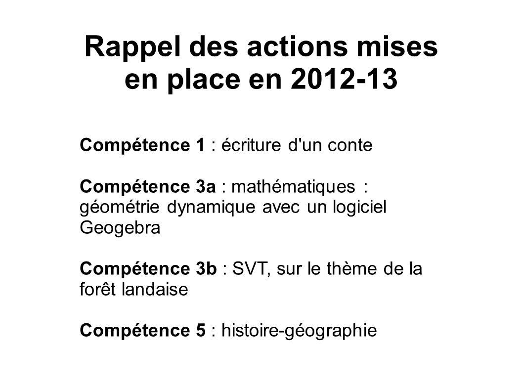 C1 : Rappel des actions mises en place en 2012-13 Compétence 1 : écriture d'un conte Compétence 3a : mathématiques : géométrie dynamique avec un logic