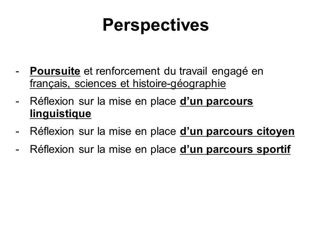 Perspectives -Poursuite et renforcement du travail engagé en français, sciences et histoire-géographie -Réflexion sur la mise en place dun parcours li