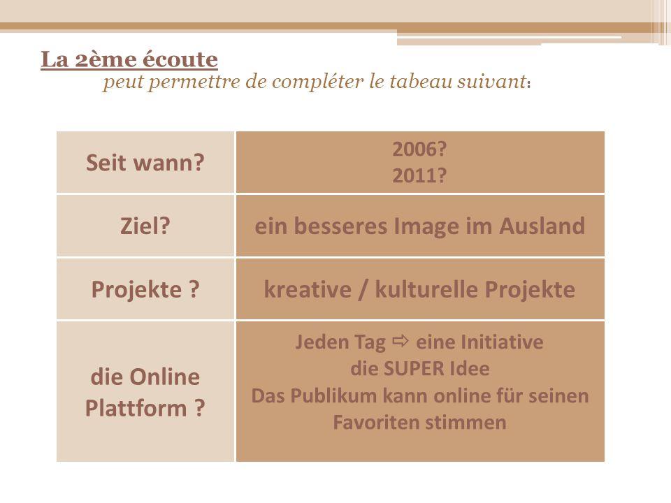 La 2ème écoute peut permettre de compléter le tabeau suivant : Seit wann? 2006? 2011? Ziel?ein besseres Image im Ausland Projekte ?kreative / kulturel