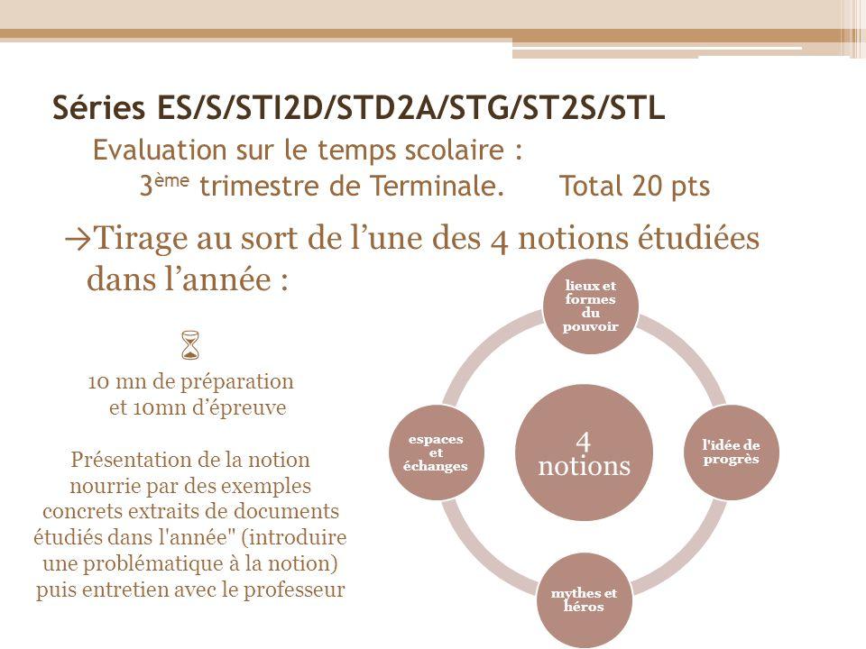 Séries ES/S/STI2D/STD2A/STG/ST2S/STL Evaluation sur le temps scolaire : 3 ème trimestre de Terminale. Total 20 pts Tirage au sort de lune des 4 notion