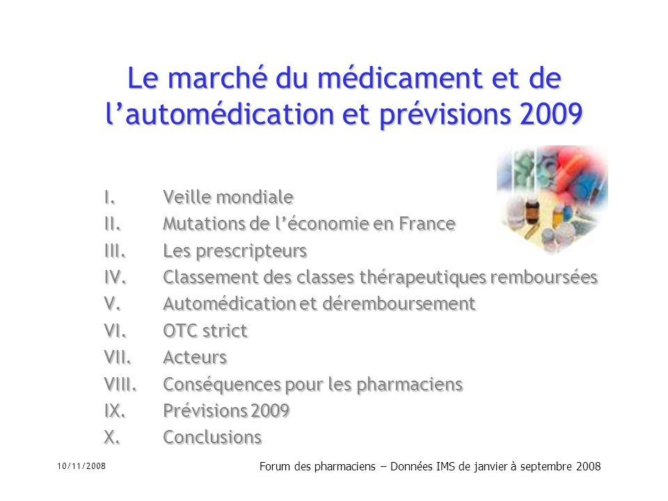 10/11/2008 Forum des pharmaciens – Données IMS de janvier à septembre 2008 Le marché du médicament et de lautomédication et prévisions 2009 I.Veille m