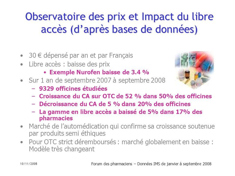 10/11/2008 Forum des pharmaciens – Données IMS de janvier à septembre 2008 Observatoire des prix et Impact du libre accès (daprès bases de données) 30
