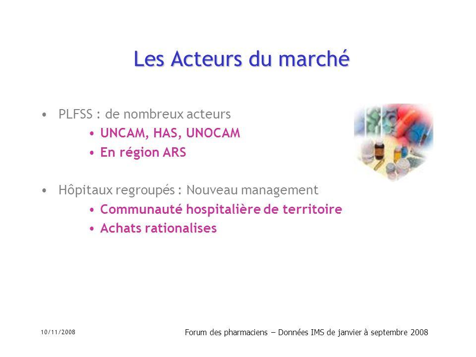 10/11/2008 Forum des pharmaciens – Données IMS de janvier à septembre 2008 Les Acteurs du marché PLFSS : de nombreux acteurs UNCAM, HAS, UNOCAM En rég