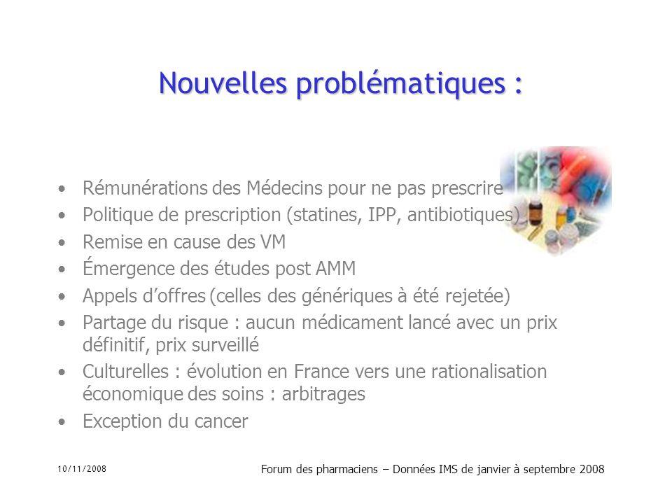 10/11/2008 Forum des pharmaciens – Données IMS de janvier à septembre 2008 Nouvelles problématiques : Rémunérations des Médecins pour ne pas prescrire