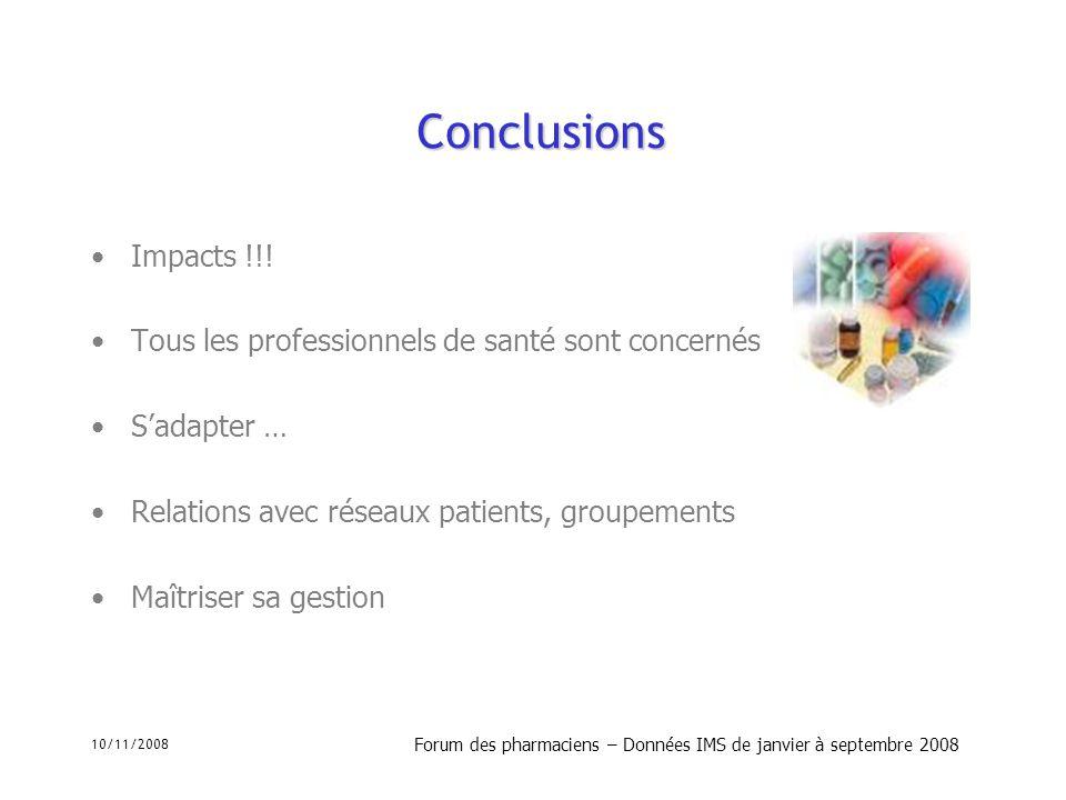 10/11/2008 Forum des pharmaciens – Données IMS de janvier à septembre 2008 Conclusions Impacts !!! Tous les professionnels de santé sont concernés Sad