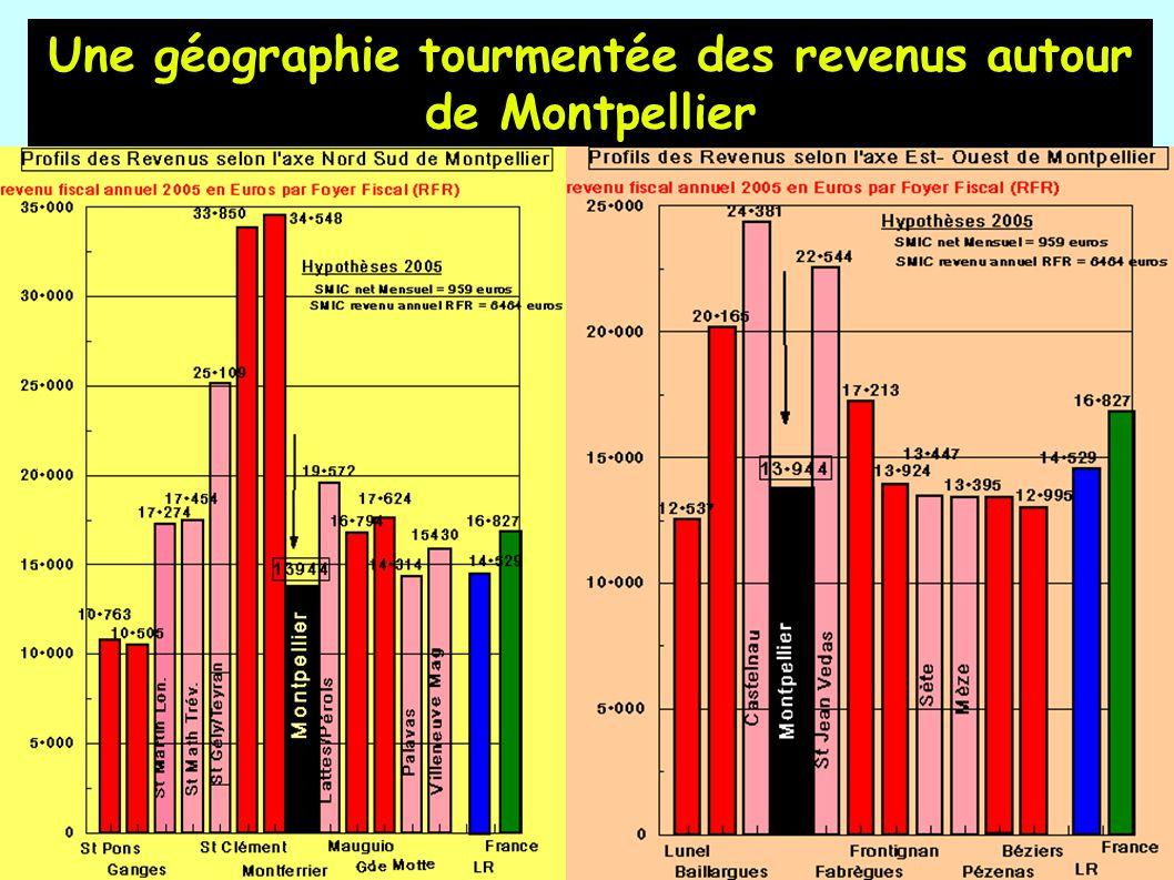 Une géographie tourmentée des revenus autour de Montpellier