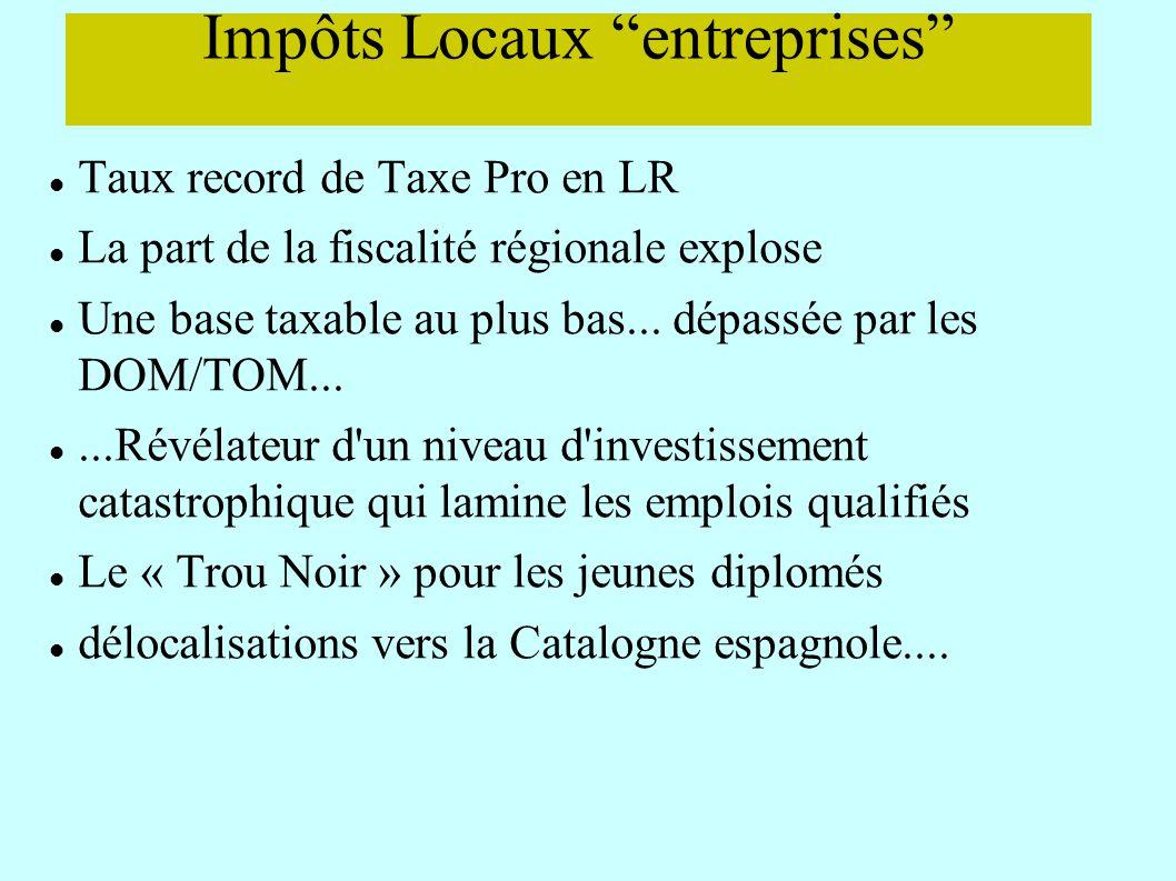 Impôts Locaux entreprises Taux record de Taxe Pro en LR La part de la fiscalité régionale explose Une base taxable au plus bas...