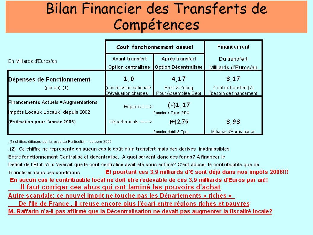 Bilan Financier des Transferts de Compétences
