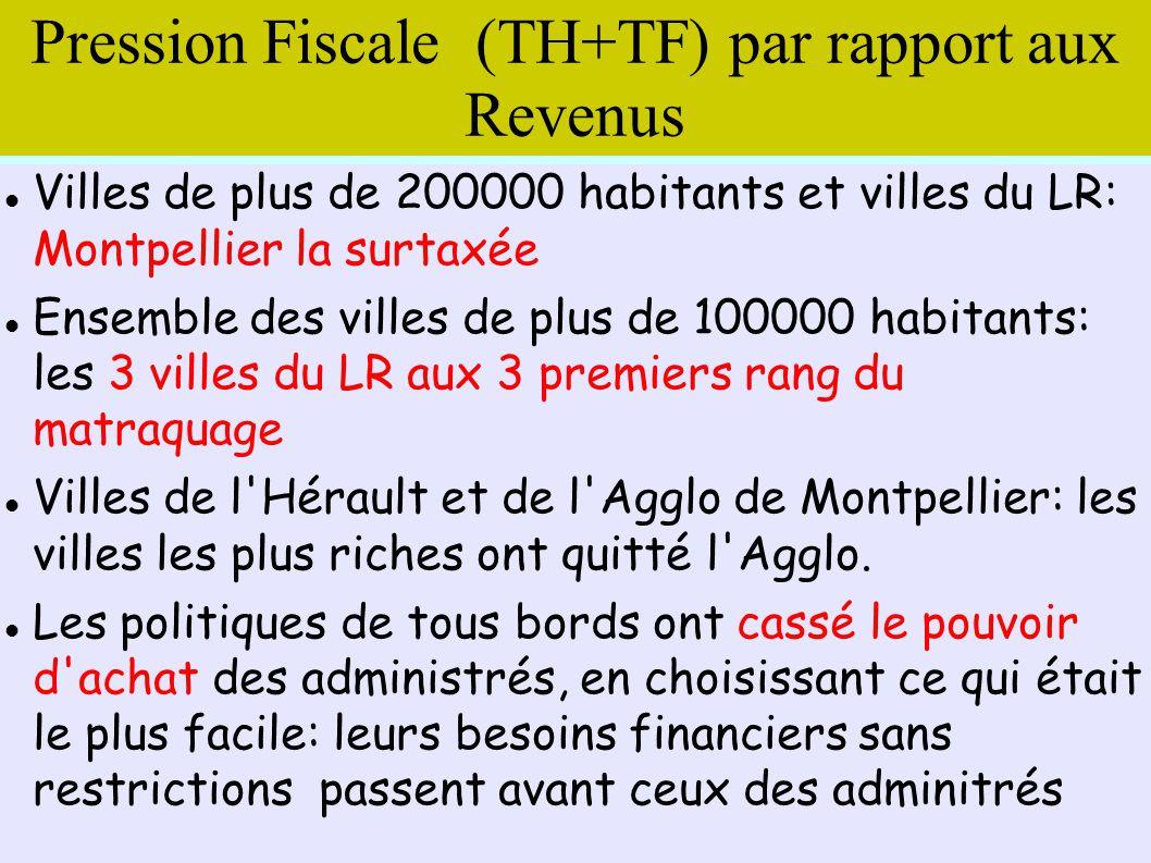Pression Fiscale (TH+TF) par rapport aux Revenus Villes de plus de 200000 habitants et villes du LR: Montpellier la surtaxée Ensemble des villes de plus de 100000 habitants: les 3 villes du LR aux 3 premiers rang du matraquage Villes de l Hérault et de l Agglo de Montpellier: les villes les plus riches ont quitté l Agglo.