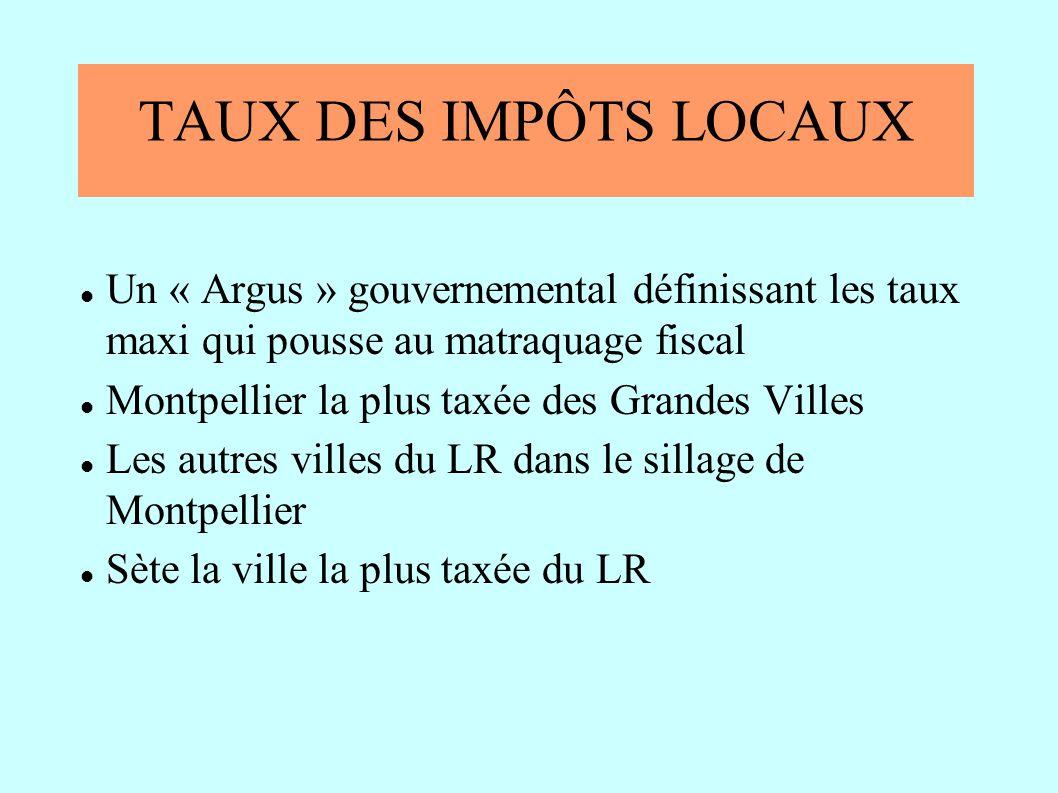 TAUX DES IMPÔTS LOCAUX Un « Argus » gouvernemental définissant les taux maxi qui pousse au matraquage fiscal Montpellier la plus taxée des Grandes Villes Les autres villes du LR dans le sillage de Montpellier Sète la ville la plus taxée du LR