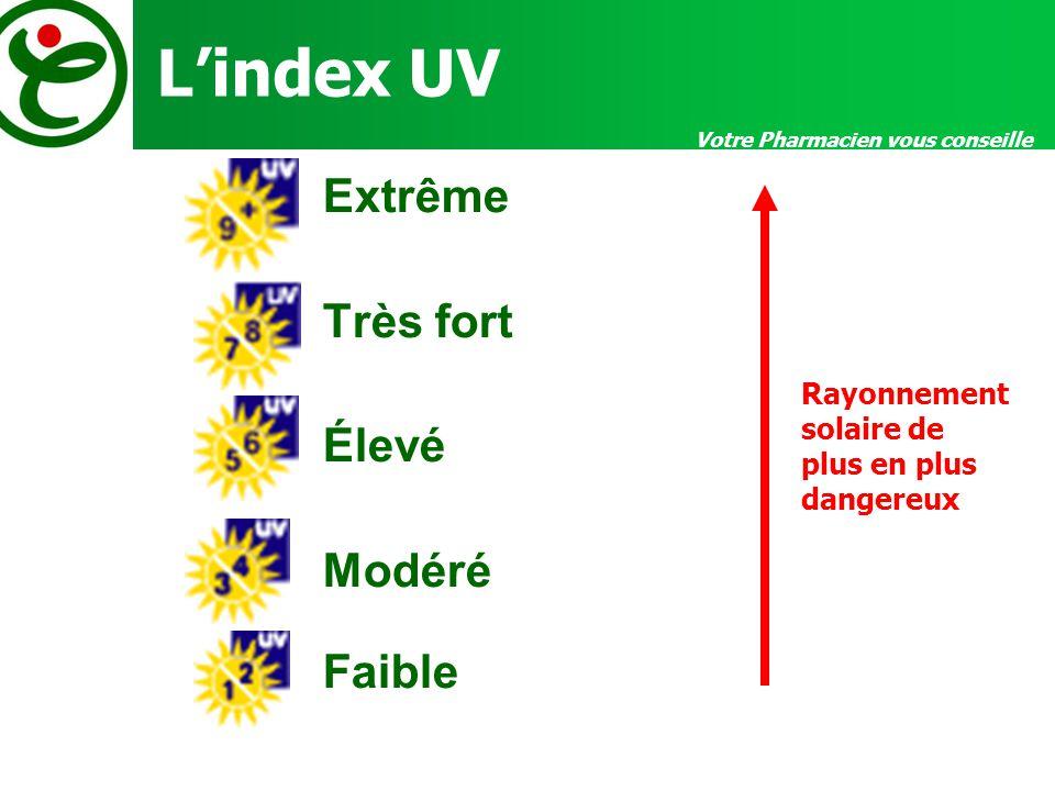 Votre Pharmacien vous conseille Lindex UV Extrême Très fort Élevé Modéré Faible Rayonnement solaire de plus en plus dangereux