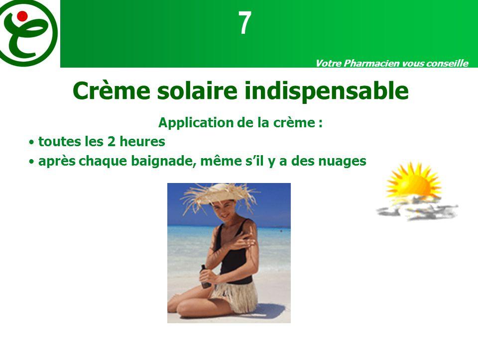 Votre Pharmacien vous conseille Crème solaire indispensable Application de la crème : toutes les 2 heures après chaque baignade, même sil y a des nuag