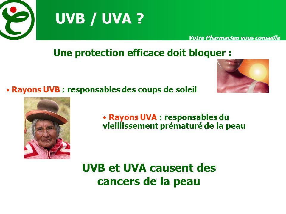 Votre Pharmacien vous conseille UVB / UVA ? Une protection efficace doit bloquer : Rayons UVB : responsables des coups de soleil UVB et UVA causent de