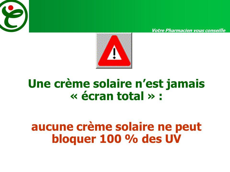 Votre Pharmacien vous conseille Une crème solaire nest jamais « écran total » : aucune crème solaire ne peut bloquer 100 % des UV