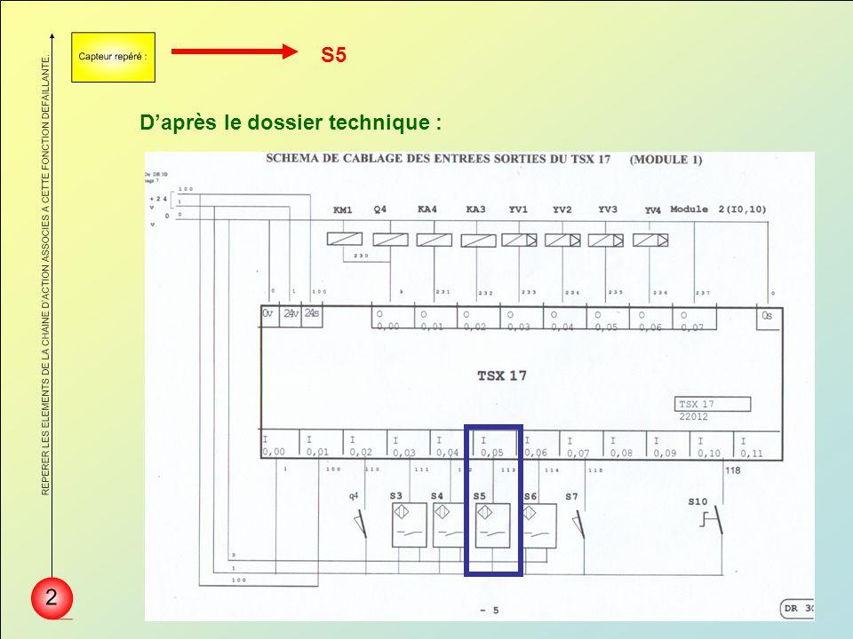 Daprès le dossier technique : S5