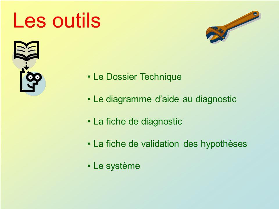 Les outils Le Dossier Technique Le diagramme daide au diagnostic La fiche de diagnostic La fiche de validation des hypothèses Le système