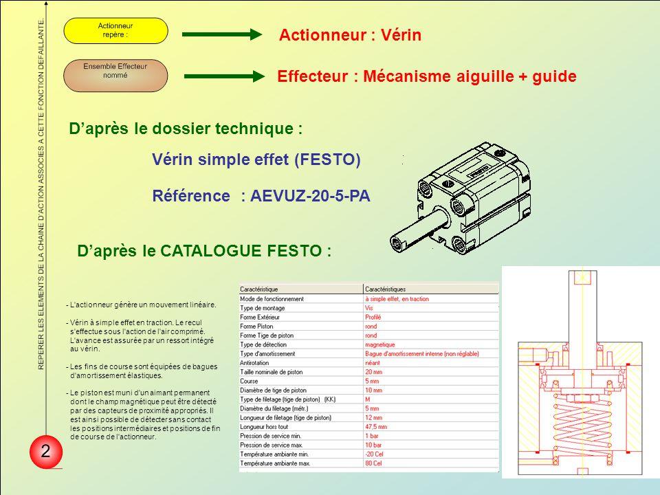 Daprès le dossier technique : Effecteur : Mécanisme aiguille + guide Actionneur : Vérin Référence : AEVUZ-20-5-PA Daprès le CATALOGUE FESTO : - L'acti