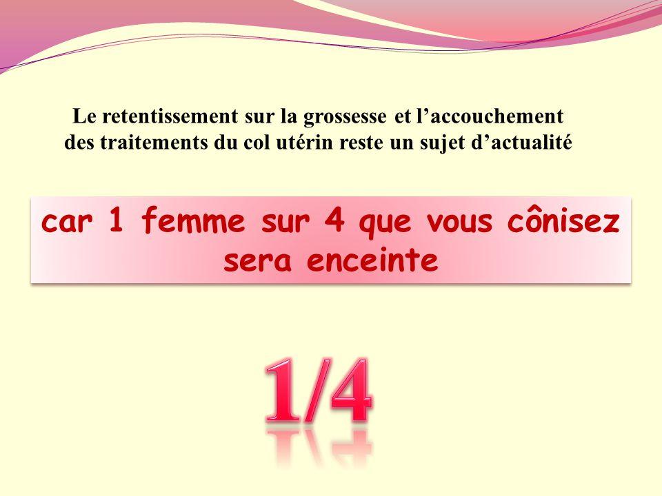 Le retentissement sur la grossesse et laccouchement des traitements du col utérin reste un sujet dactualité car 1 femme sur 4 que vous cônisez sera enceinte
